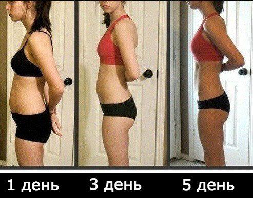 Как сделать девушкам живот плоским