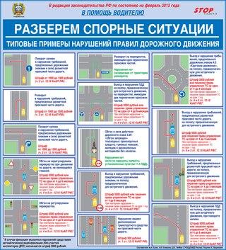 Страница 1 из 2 - Лишают прав за парковку на левой стороне дороги. - отправлено в Транспортное право...