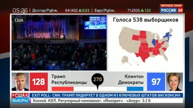 Новости на Россия 24 • Надежда Шведова: эта избирательная кампания продемонстрировала резкую поляризацию электората в США