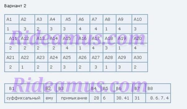 вариант по русскому языку номер