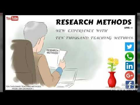 Ten Thousand Teaching Methods (Research Methods) Teaching Plans From Mr Davinder