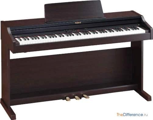 Разница между цифровым пианино и обычным Создание электронных клавишных инструментов открыло новые возможности эстрадного исполнения музыки разных жанров. У музыкантов, кроме синтезатора,