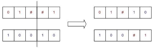 Рисунок 1 - Реализация одноточечного скрещивания