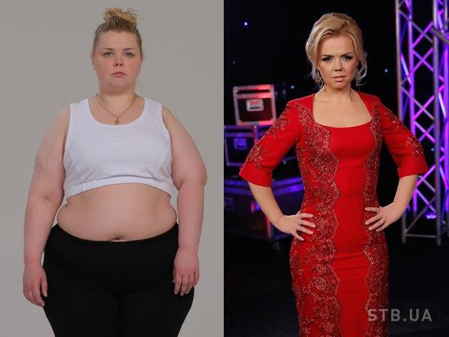 поправилась на 5 кг как похудеть