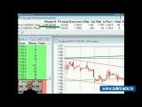 Юлия Корсукова. Украинский и американский фондовые рынки. Технический обзор. 20 октября. Полную версию смотрите на www.teletrade.tv