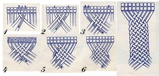 Схема плетения косы из 9