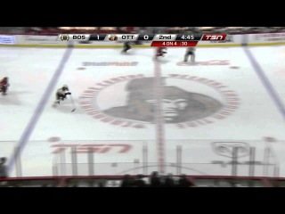 NHL Top 5 Plays from 3/10/2015