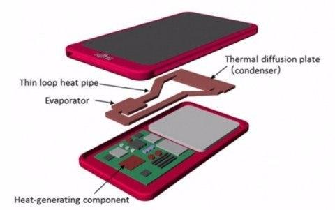 Fujitsu разрабатывает эффективную систему охлаждения для мобильных устройств