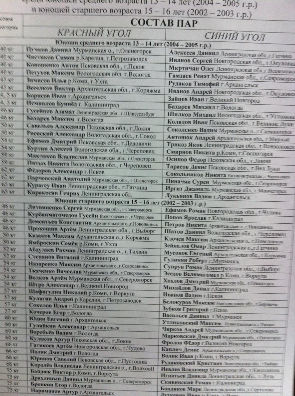 список пар на 22 февраля