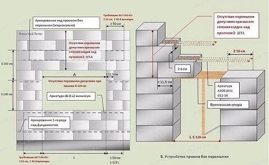 кладка наружних и внутренних стен из газобетонных блоков. общие рекомендации.оптимальный температурный режим для проведения работ по укладке газобетонных блоков ,5 ºс до ,25 ºс. при температуре