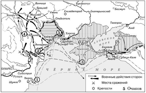 6) Русским флотом в сражении,