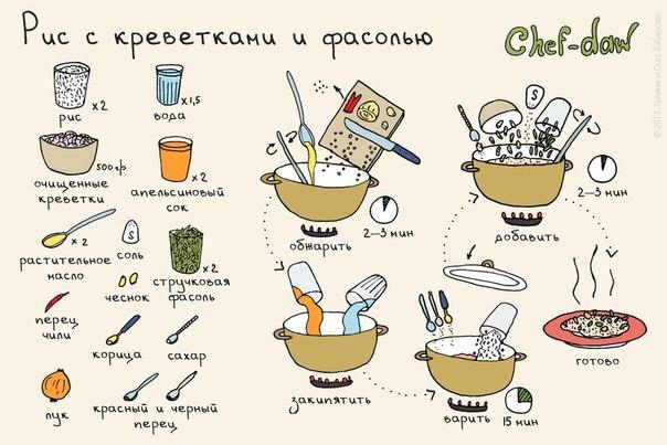 Блюда с кунжутным маслом рецепты с фото