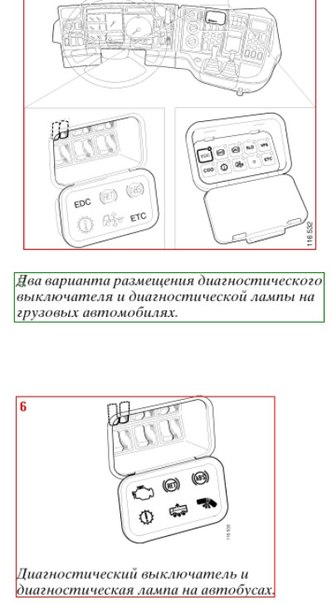 Программа Scania Diagnos