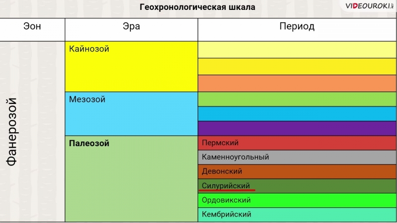 08. Геологическое летоисчисление и геологическая карта