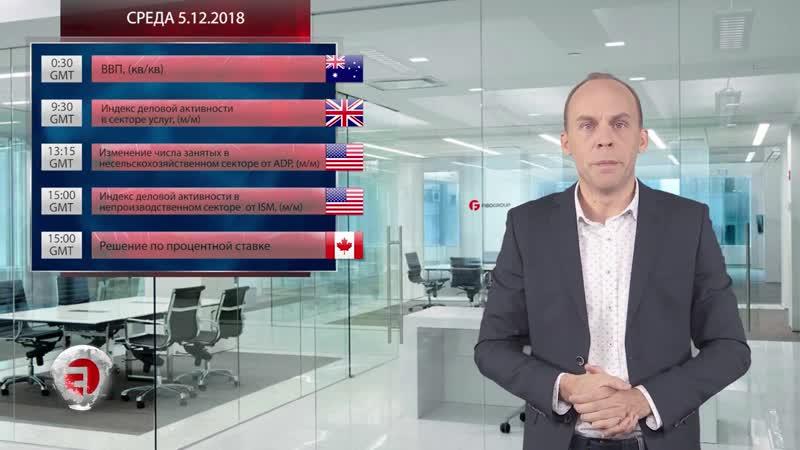 Форекс аналитика с FIBO Group Прогноз на 03 12 2018 07 12 2018