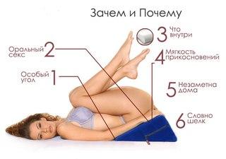 русский секс фото в ванной