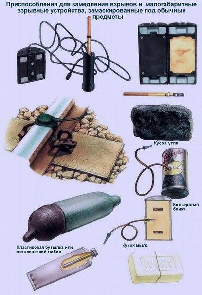 взрывного устройства и