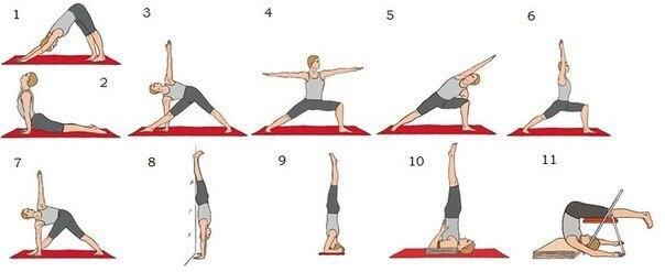 Упражнения от жира на руках в домашних условиях