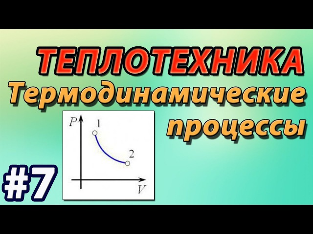 Основы теплотехники Лекция 7 Термодинамические процессы