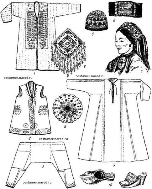 свадебное платье золушки эскизы