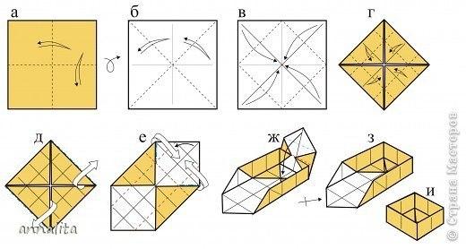 Поделки на шкатулку из бумаги