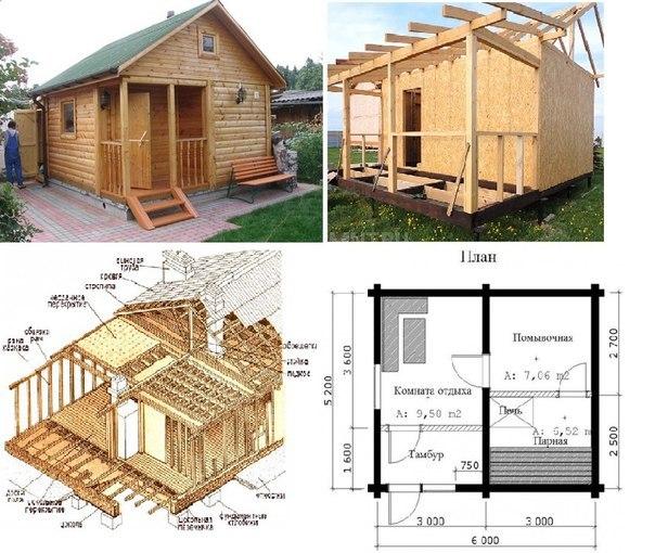 Строительство каркасной бани пошаговая инструкция