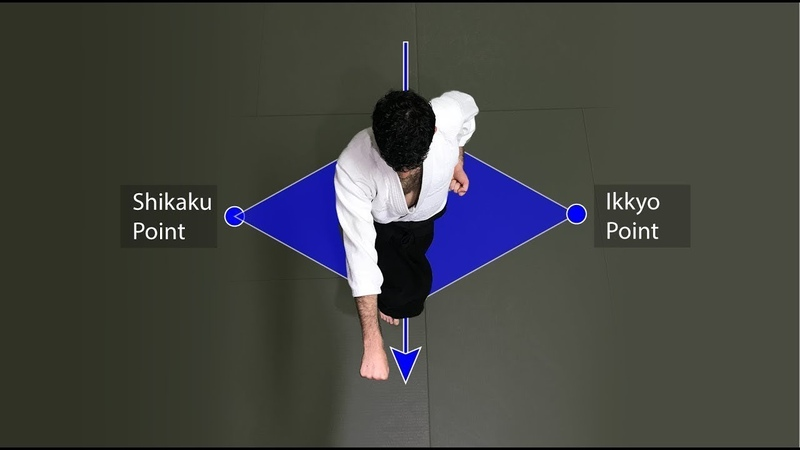 Kuzushi Principles and Exercises for Static and Dynamic Offbalancing Updated