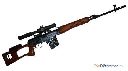 Разница между карабином и винтовкой Стрелковое оружие наибольшей популярностью пользуется среди охотников и коллекционеров. И чтобы любимое занятие прошло удачно, требуется правильно подобрать