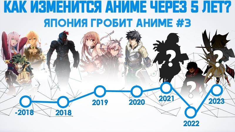 Как изменится аниме через 5 лет | Новые тренды. Выпуск 3 - Япония Гробит Аниме