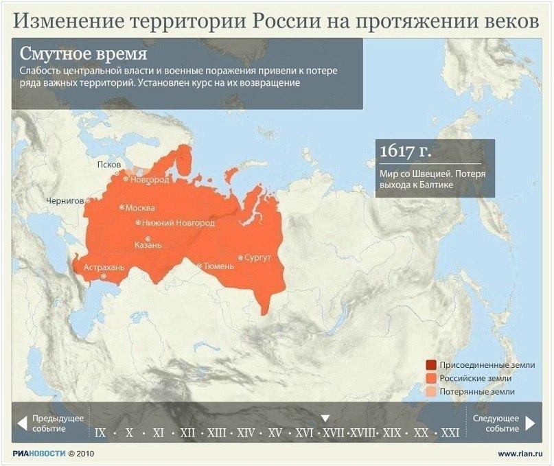 Изменение территории России на протяжении веков NaFQTKY8dfg