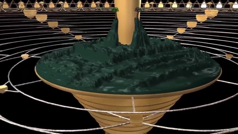 3-D модель Вселенной согласно Шримад Бхагаватам.