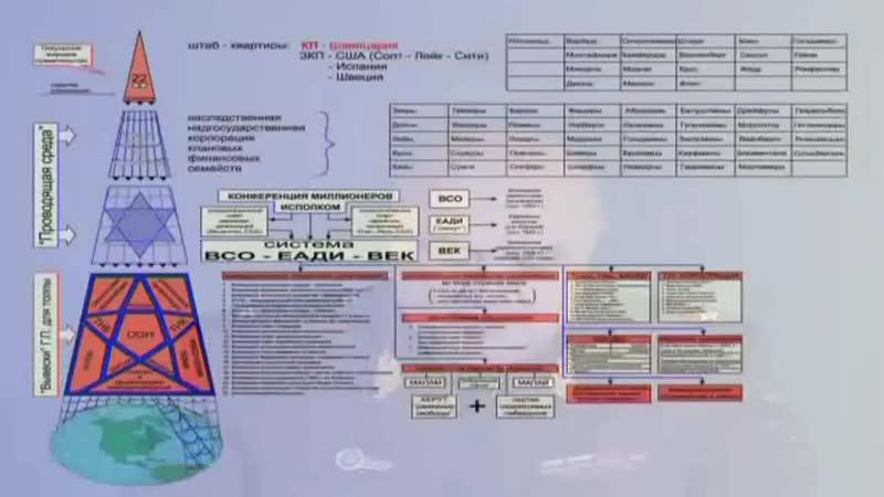 Генерал Петров.Концепция Ротшильдов, Варбургов, Оппенгеймеров и Рокфеллеров