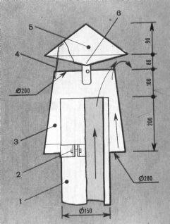 Вентиляционный дефлектор своими руками