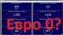 Чип-тюнинг УАЗ Патриот 2017 года - Переход с Евро 5 на Россия-83
