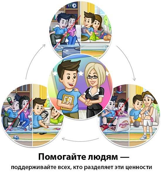 Простые советы саморазвития с Новом году от Павла Дурова →