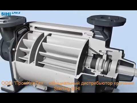 Видео жидкостно-кольцевой компрессор LOH, LPH, LPHX, KPH SIHI