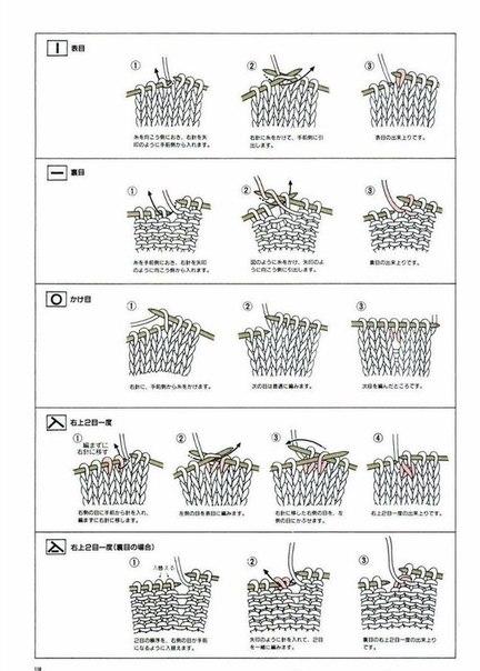 Условные обозначения в японских схемах вязания спицами...