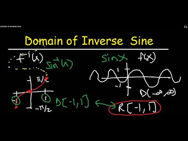 Domain of Inverse Trig Functions - Sine or sin^-1(x)