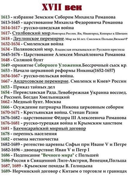 важные даты и события в истории россии патиссон, разумеется