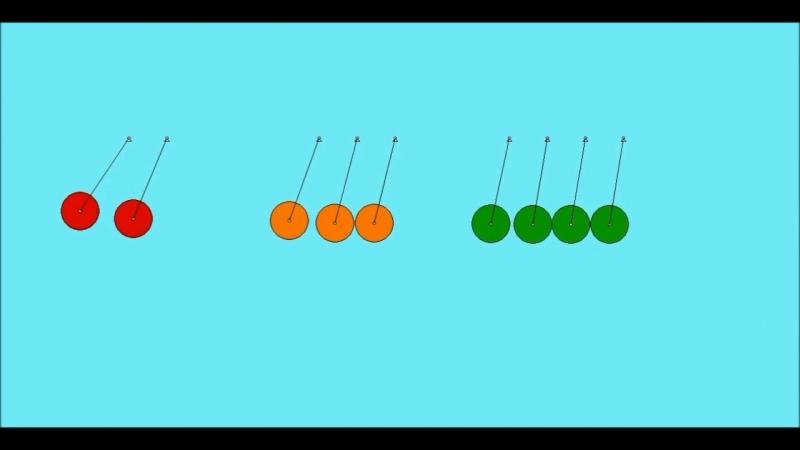 Колыбель Ньютона. Разное количество шариков. Коэффциент упругости 0.9