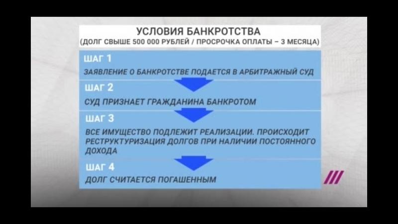 2018.04.05. ДЕНЬГИ. Сакральная жертва нового срока Путина, Британия скупает Рублевку, и летающий КамАЗ — наш ответ UBER