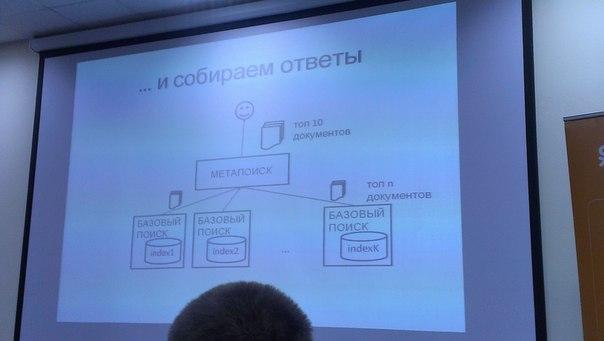 323d8e525ca Встреча с Денисом Нагорновым — Яндекс.Поиск. Инфраструктура поиска.