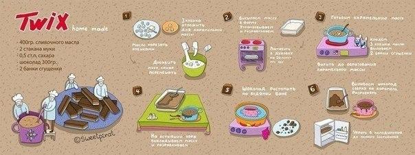 Домашние сладости простые рецепты фото