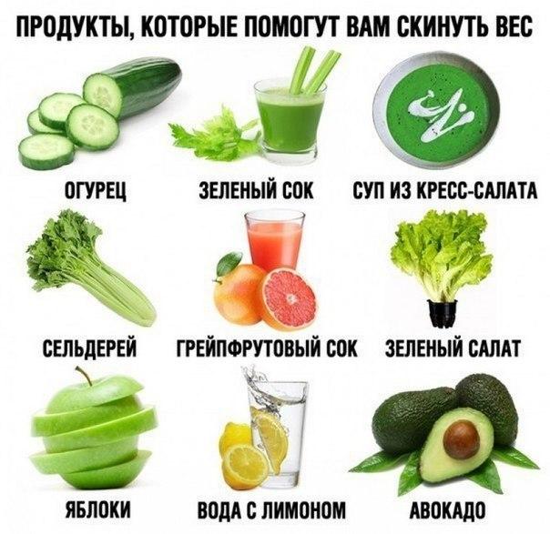 Советы российских звезд как похудеть