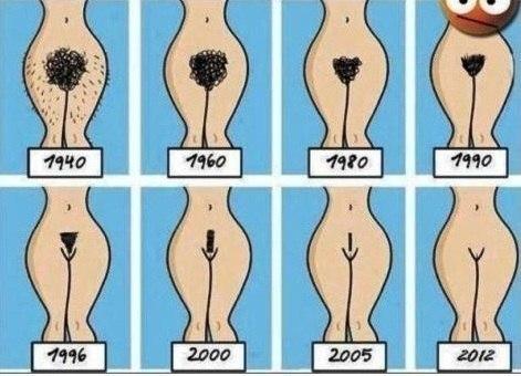 почему замужние женщины бреют лобок