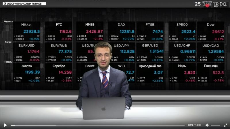 🔥25.09.2018. Дневной обзор финансовых рынков