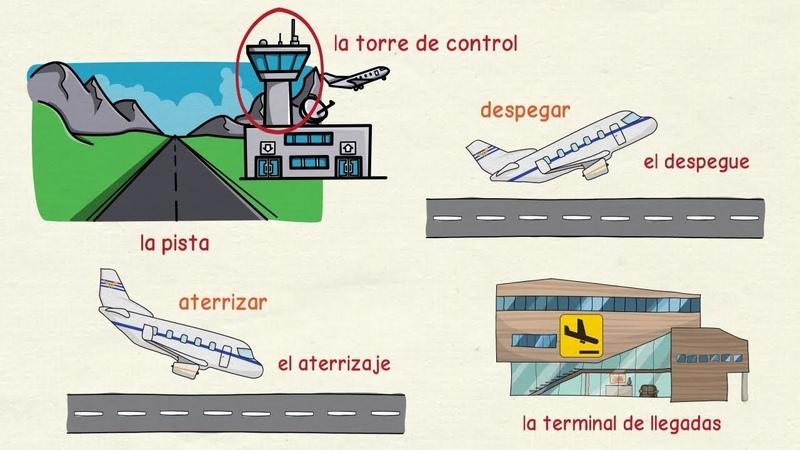 Aprender español Viajar en avión nivel intermedio