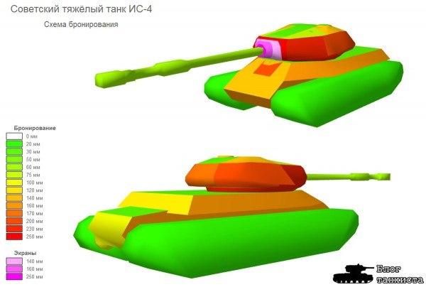 Схема бронирования танка ис4