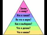 Пирамида Дилтса Андрей Черевко в Уфе
