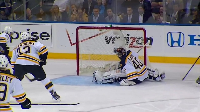 NHLs Best Wipeouts and Goalie Blunders
